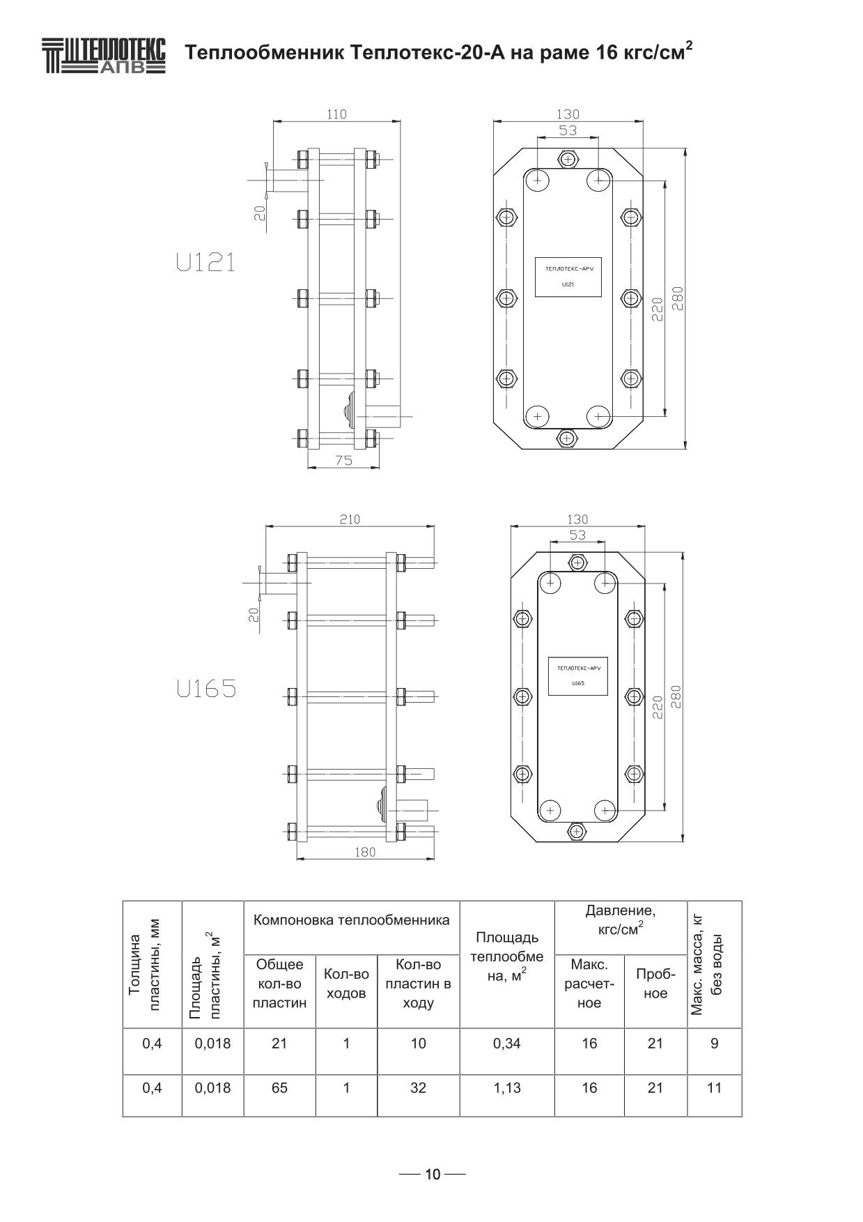 Пластины теплообменника Этра ЭТ-160 Рубцовск