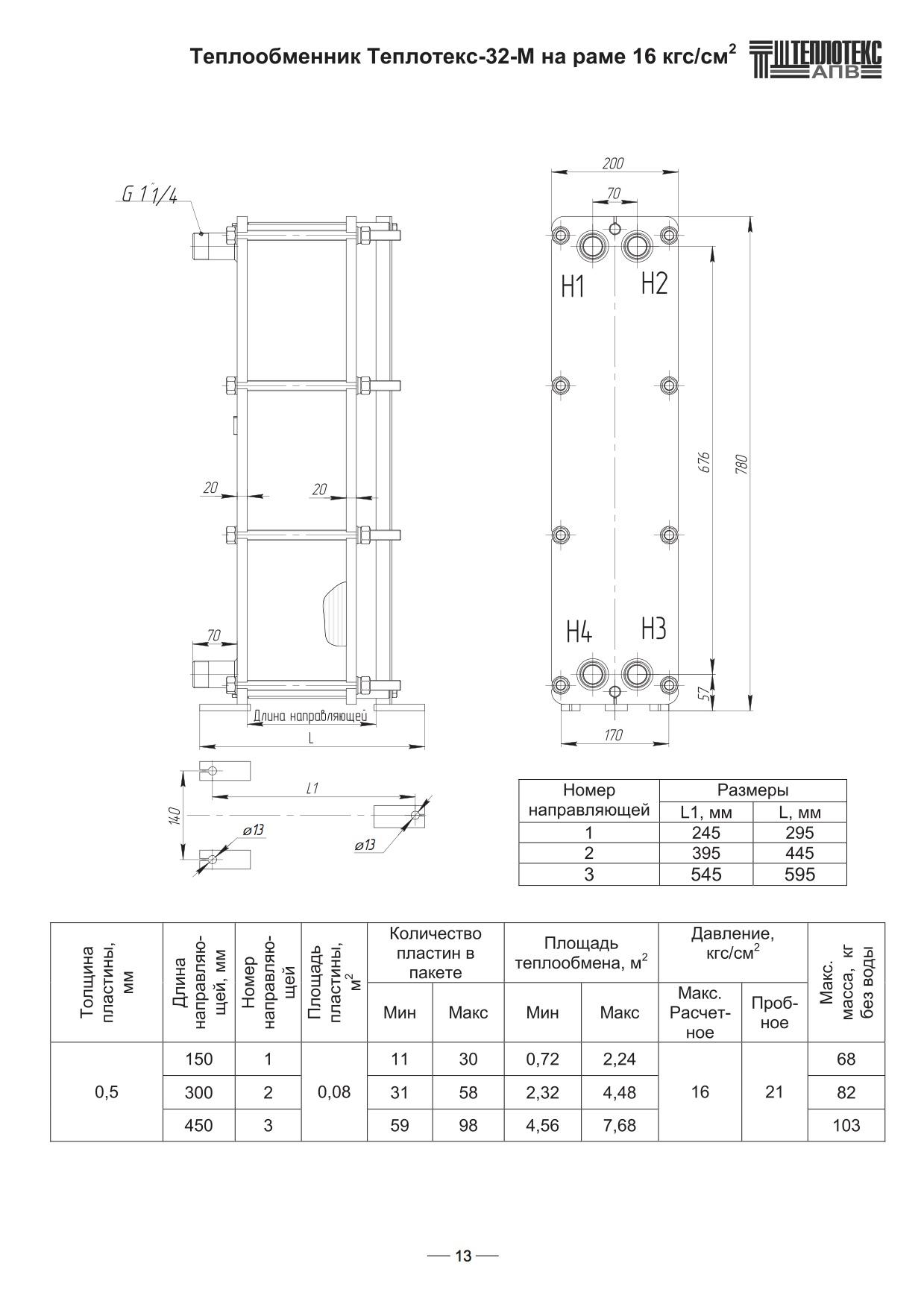 Разборный пластинчатый теплообменник APV O050 Артём Пластинчатый теплообменник Alfa Laval M10-MXFG Кызыл